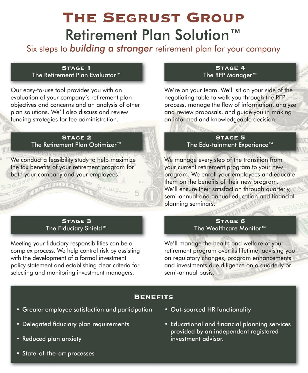 Investment policy statements for 401k plans - Click